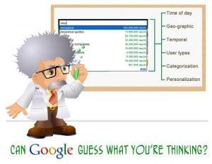 Can Google predict your future?