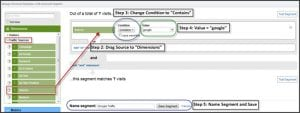 Segments for Google Analytics