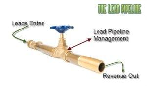 Sales Lead Pipeline
