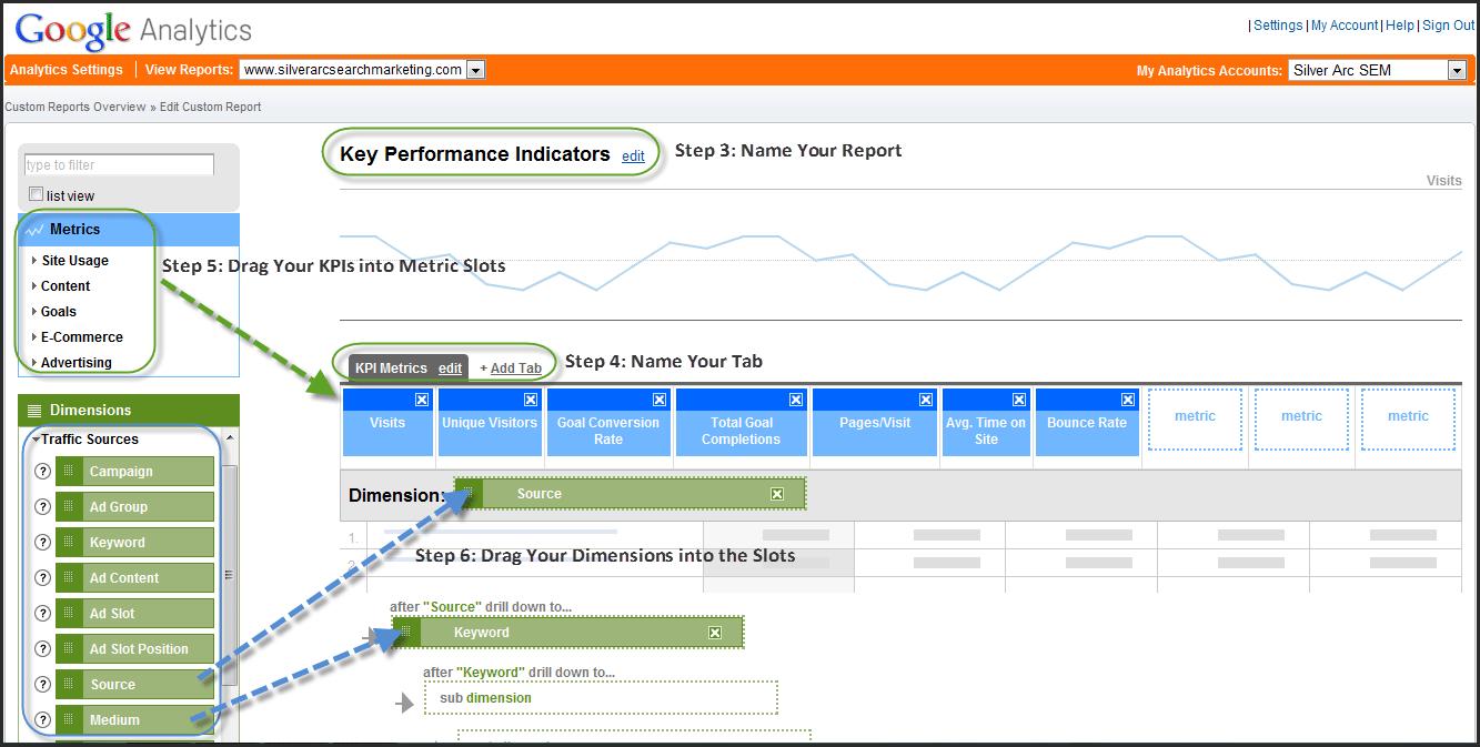KPI Reporting 2