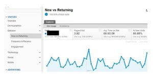 ANalytics - New V Returning