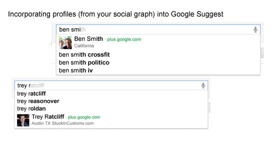 Google Search PLus Your World