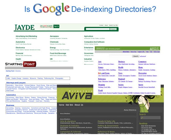 Google de-Indexing directories
